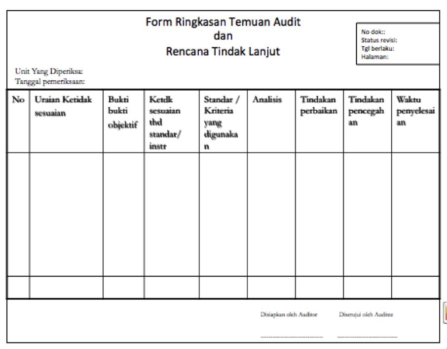Sistematika Laporan Audit Internal Dalam Akreditasi Puskesmas 17 Daily Rudy